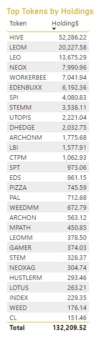 Holdings-Top.jpg