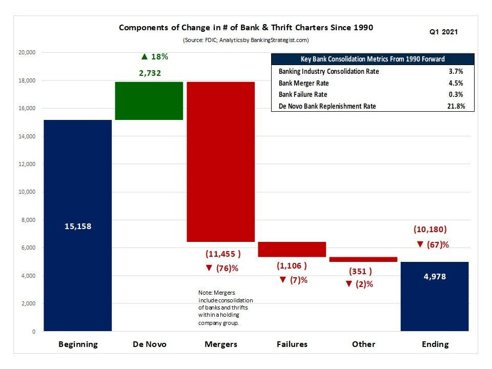 bankingcharters.jpg