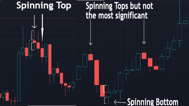 11.spinning-top-bottom.png