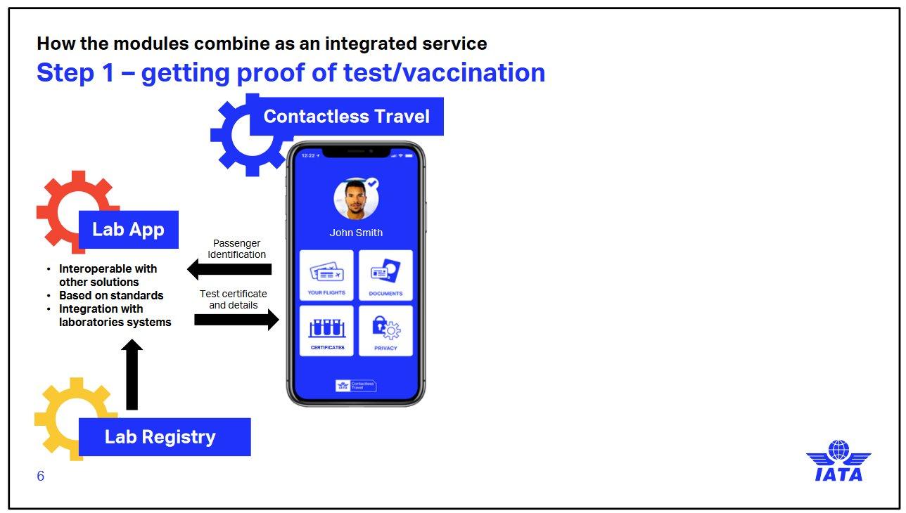 IATA_Travel_Pass-1.jpg