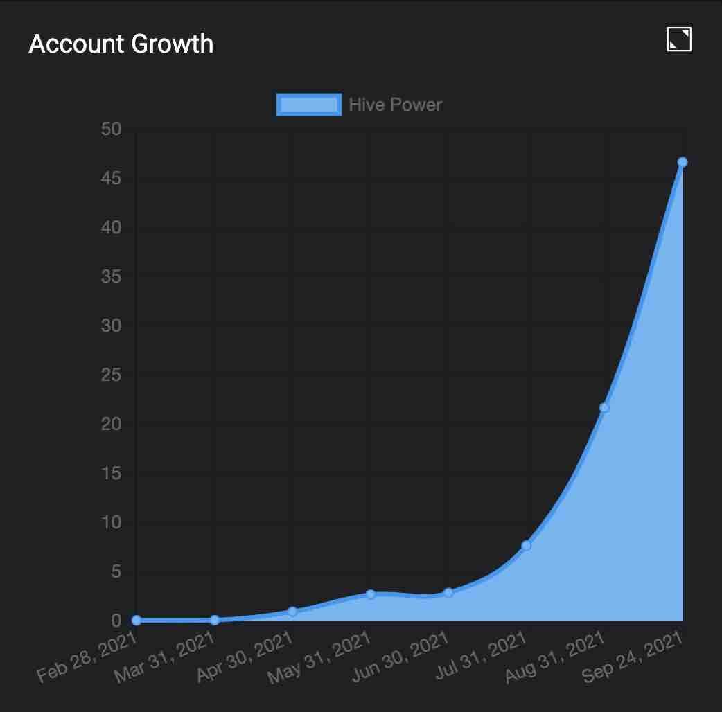 @shinyobjects hive account growth screenshot.jpg