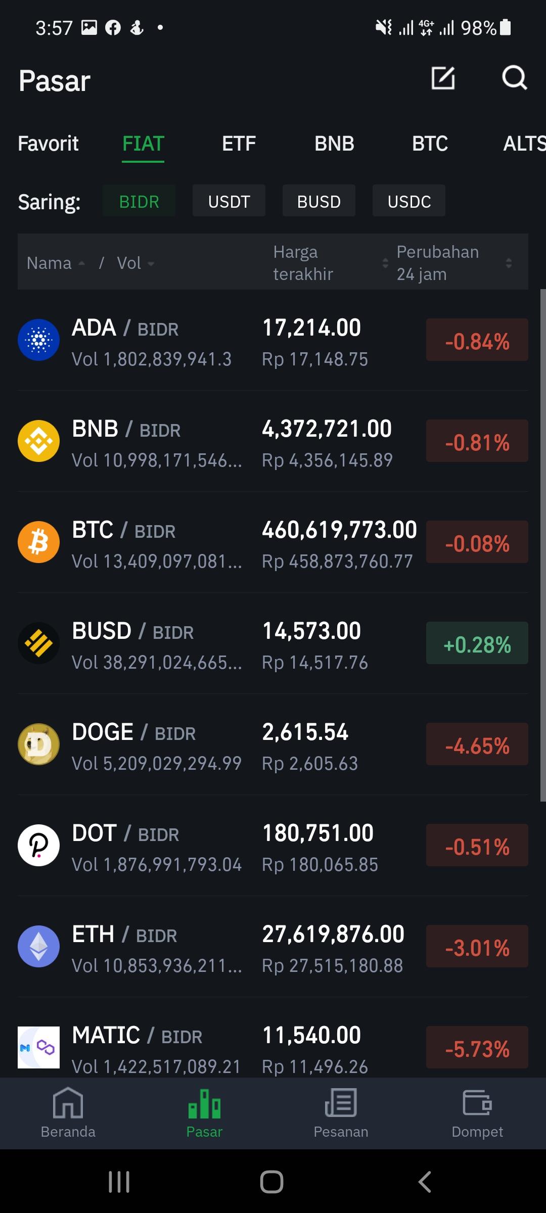tokocrypto market