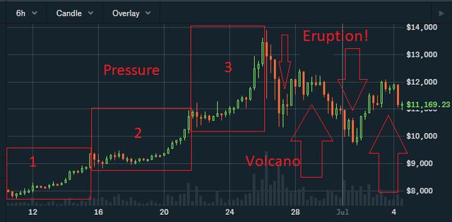 Volcanoanalysis2019summer.png