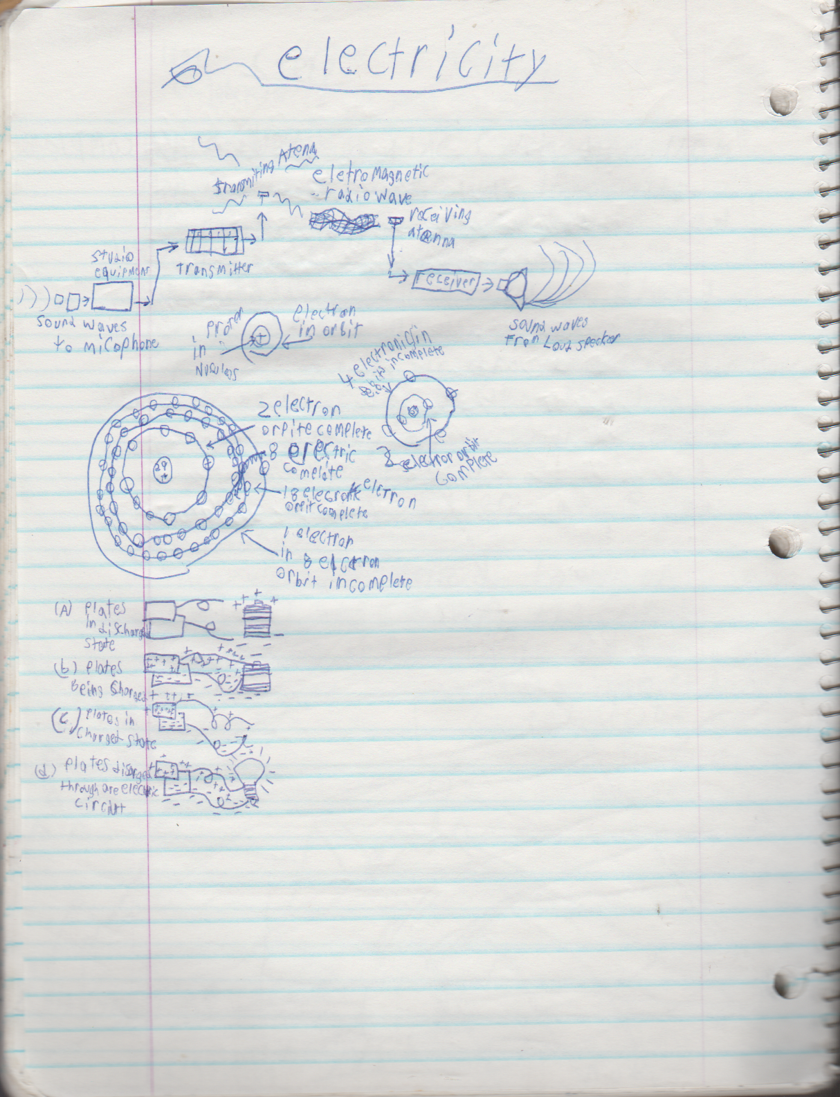 1996-08-18 - Saturday - 11 yr old Joey Arnold's School Book, dates through to 1998 apx, mostly 96, Writings, Drawings, Etc-056.png