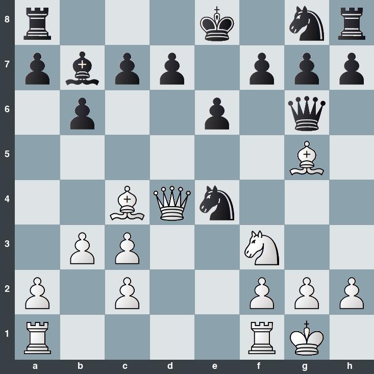 puzzle position | posicion del problema