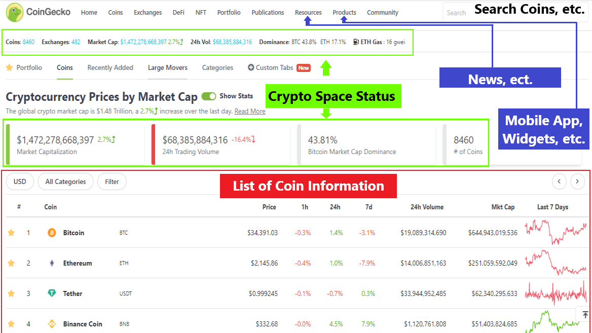 0.coingecko-web.PNG