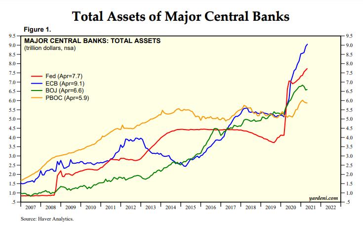 totalbankassets.png