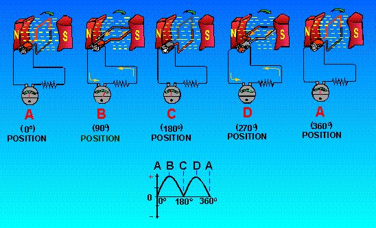 9.komutator.png