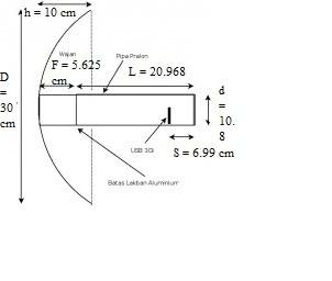 Gambar 3.1 Desain wajanbolic.jpg