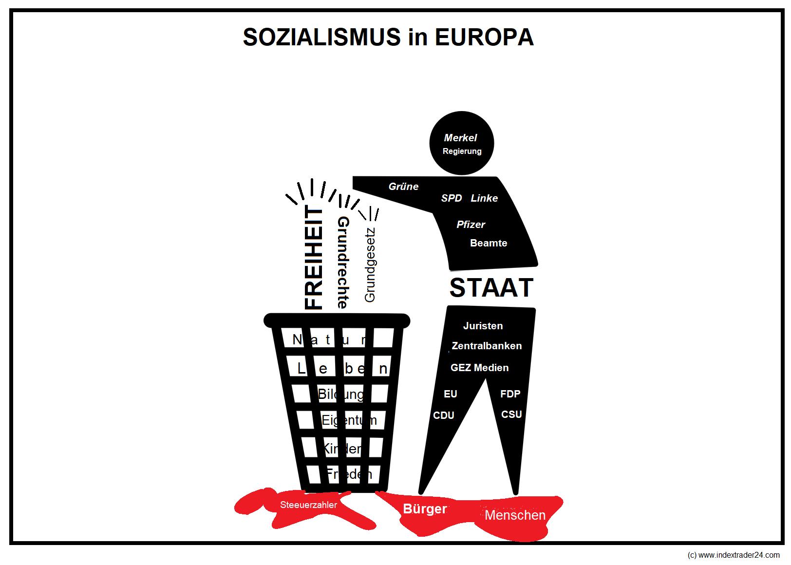 EU SOZIALISMUS II.png