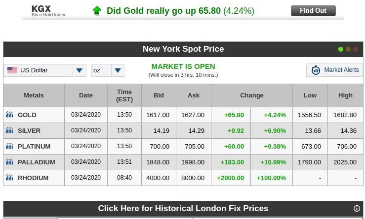 gold-fluctuations.jpeg