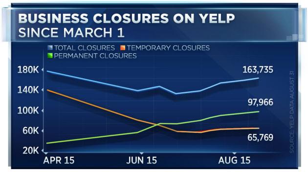 Yelp-business-closures.jpg
