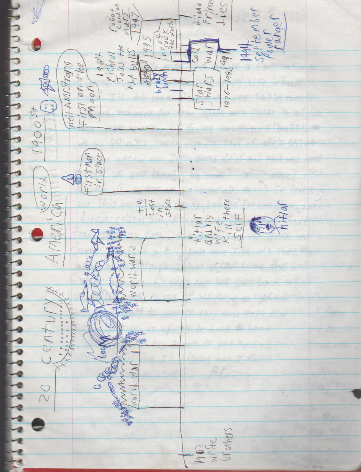 1996-08-18 - Saturday - 11 yr old Joey Arnold's School Book, dates through to 1998 apx, mostly 96, Writings, Drawings, Etc-090.png