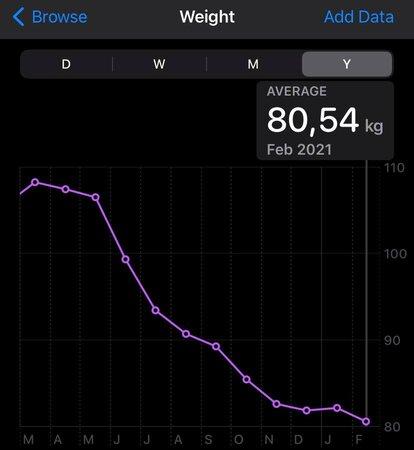 weight_graph_2.jpg