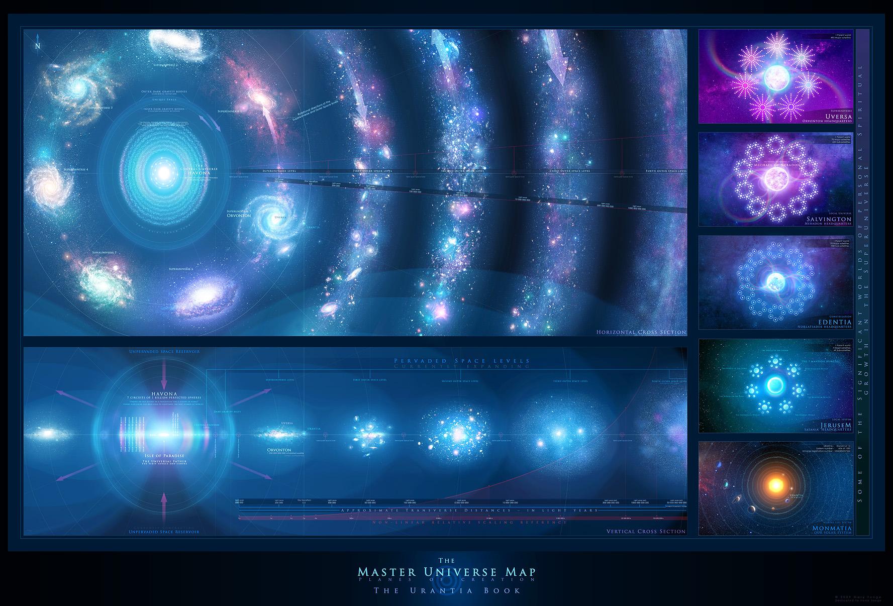 Master Universe.JPG