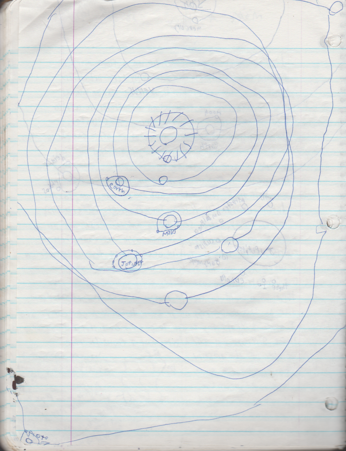 1996-08-18 - Saturday - 11 yr old Joey Arnold's School Book, dates through to 1998 apx, mostly 96, Writings, Drawings, Etc-094.png