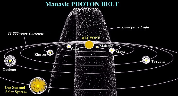 Photon%20Belt.jpg