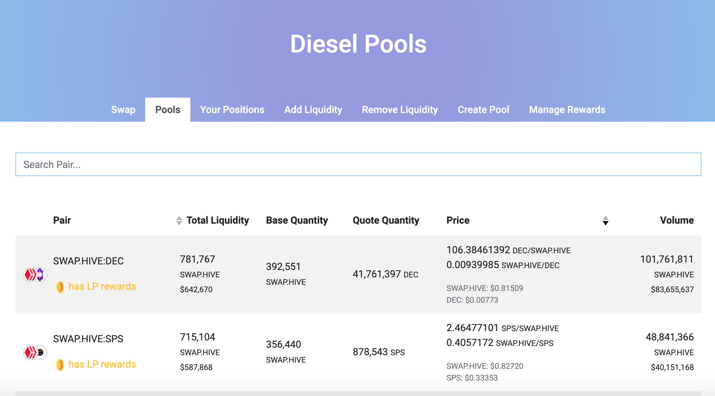 Tribaldex screenshot showing the DeFi liquidity pools on Hive called Diesel Pools.