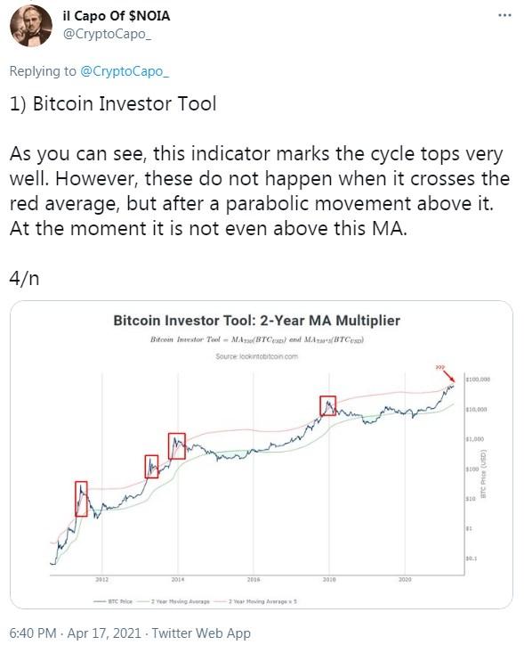 Capo BTC Investor Tool.jpg
