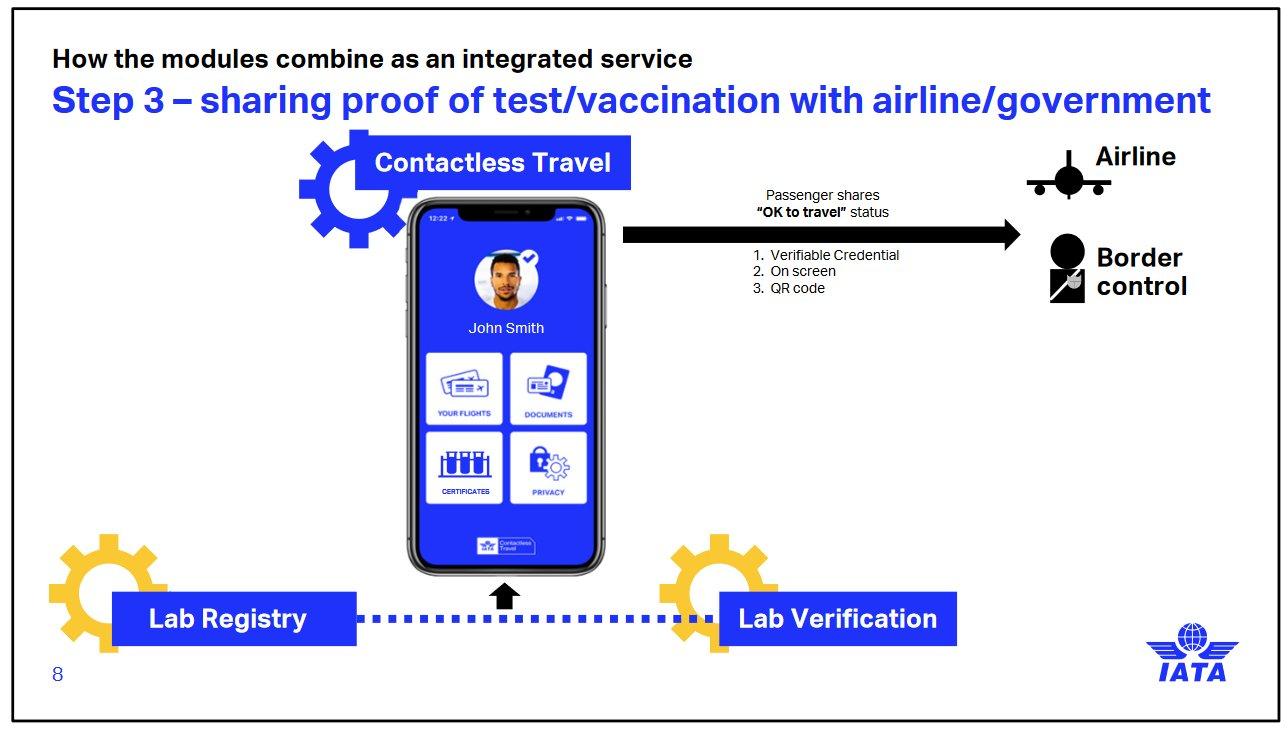 IATA_Travel_Pass-3.jpg