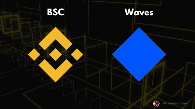 Rede BSC e Waves.png