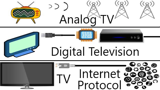 analog-digital-ip-tv.png