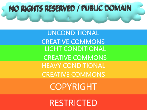 https://images.hive.blog/DQmSZ1hucri6gbUKytAvmmuXZ7ZubLJB34KSztnDLWTN9c1/freedom-summary.png