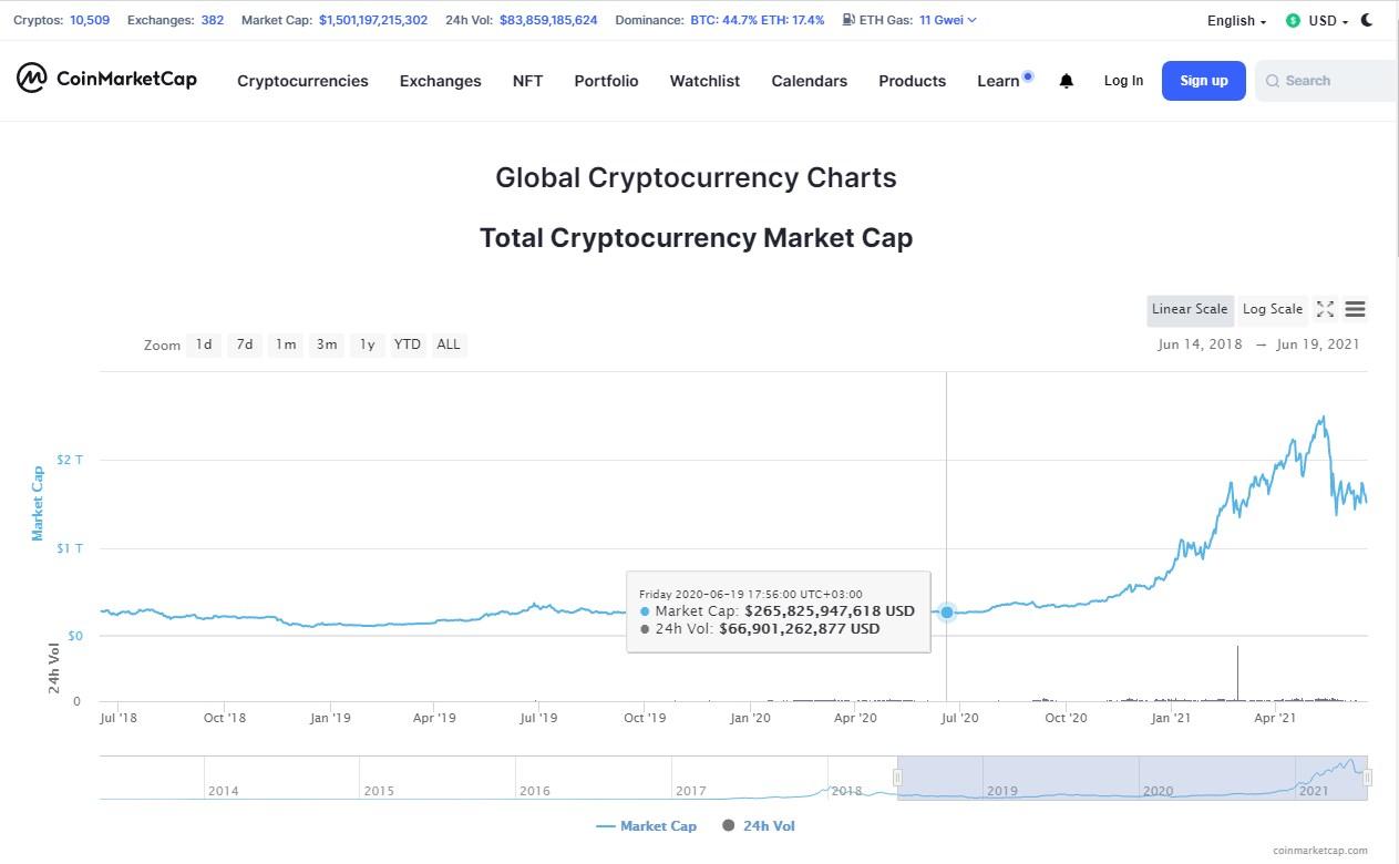 market 1 year ago.jpg