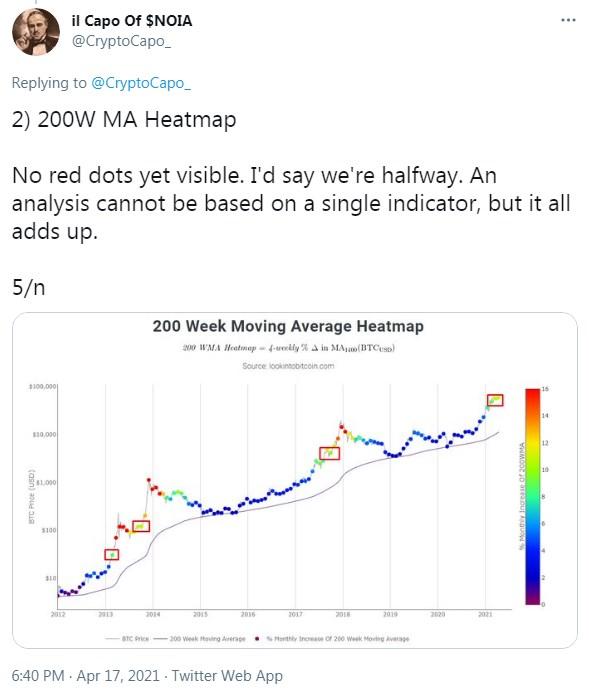 Capo MA heatmap.jpg