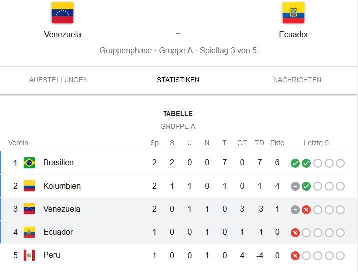 venezuela-ecuador.JPG