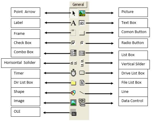 Gambar 2 Komponen Standar dalam Toolbox.PNG
