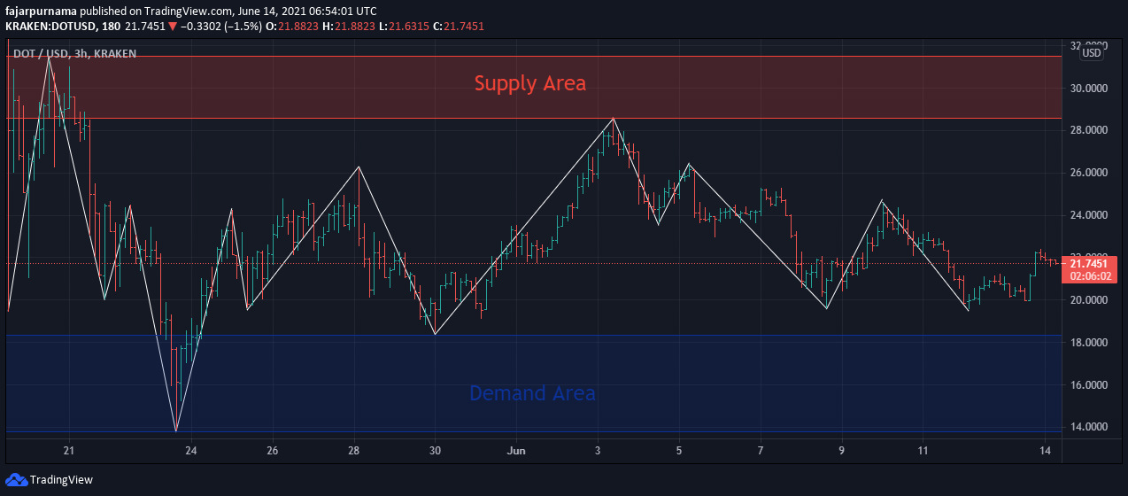 7.simple-supply-demand.png