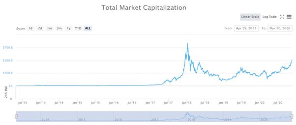 1_marketcap.png