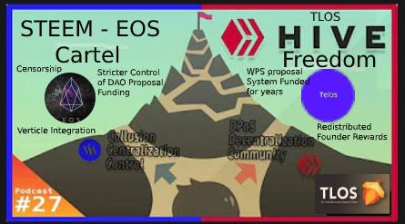 hive-steem-eos-telos-governance-mountain_telos.png