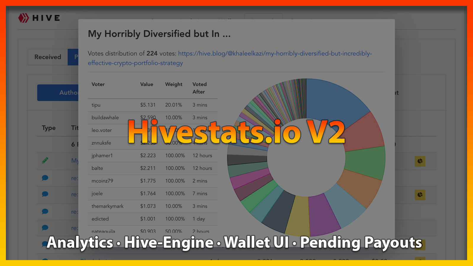 Hivestats.io V2 Full Release | Track Pending Payouts and Voter Breakdown.png