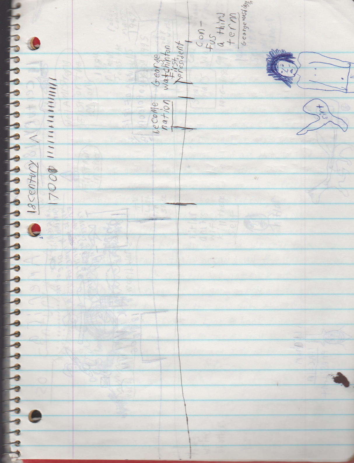 1996-08-18 - Saturday - 11 yr old Joey Arnold's School Book, dates through to 1998 apx, mostly 96, Writings, Drawings, Etc-088.png