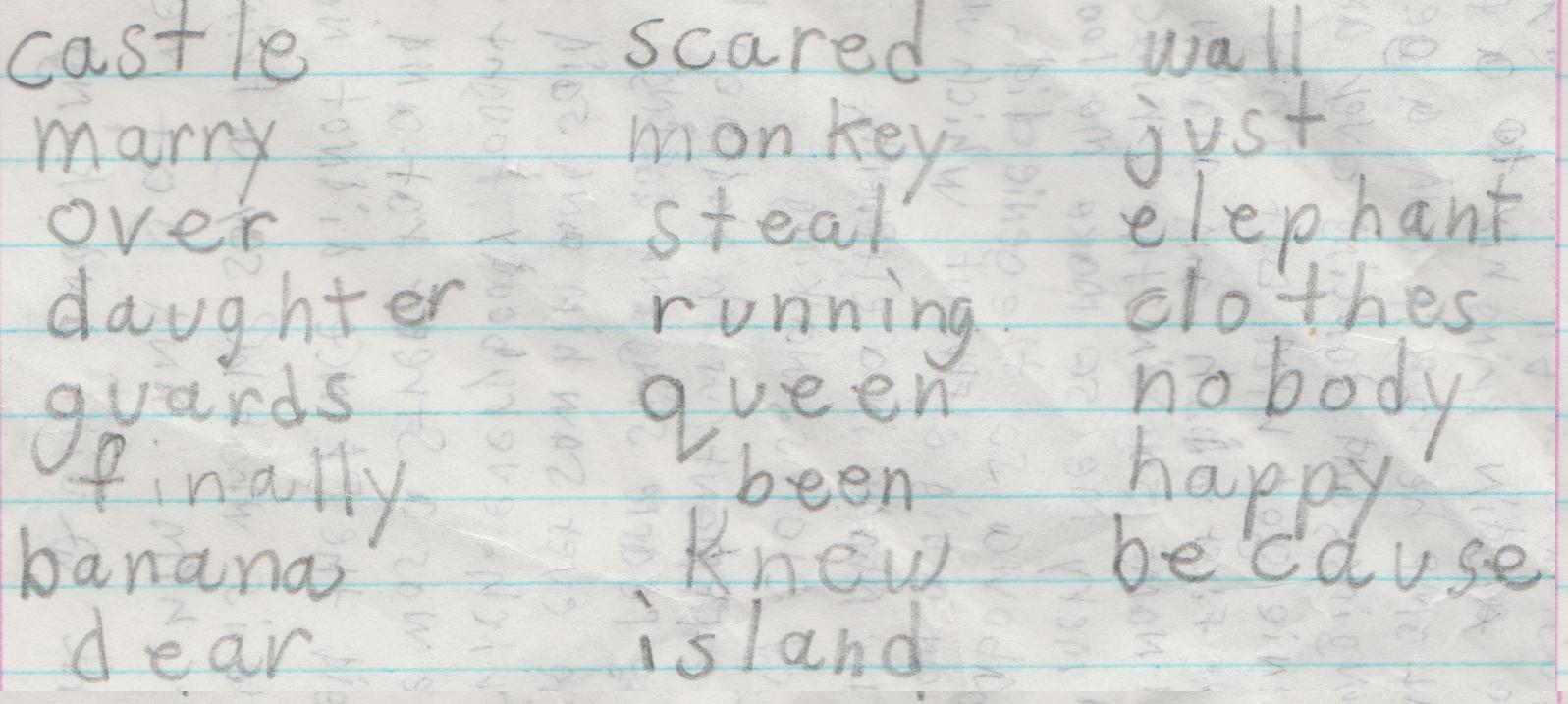 1995 maybe - spelling 2020-06-17.jpg