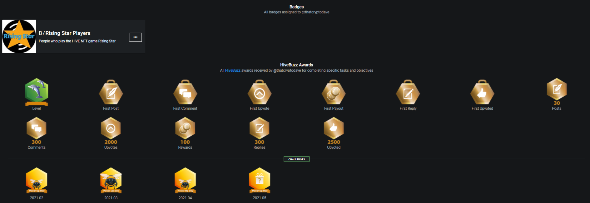 thatcryptodave- badges on Hive.png