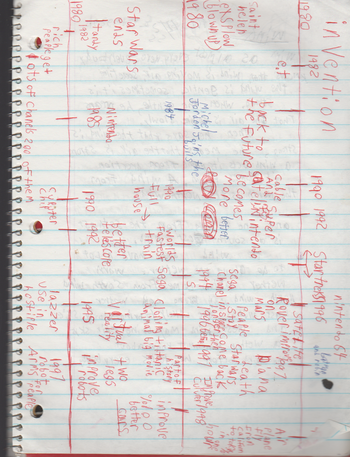 1996-08-18 - Saturday - 11 yr old Joey Arnold's School Book, dates through to 1998 apx, mostly 96, Writings, Drawings, Etc-080.png
