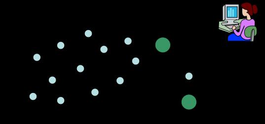 WSN illustration