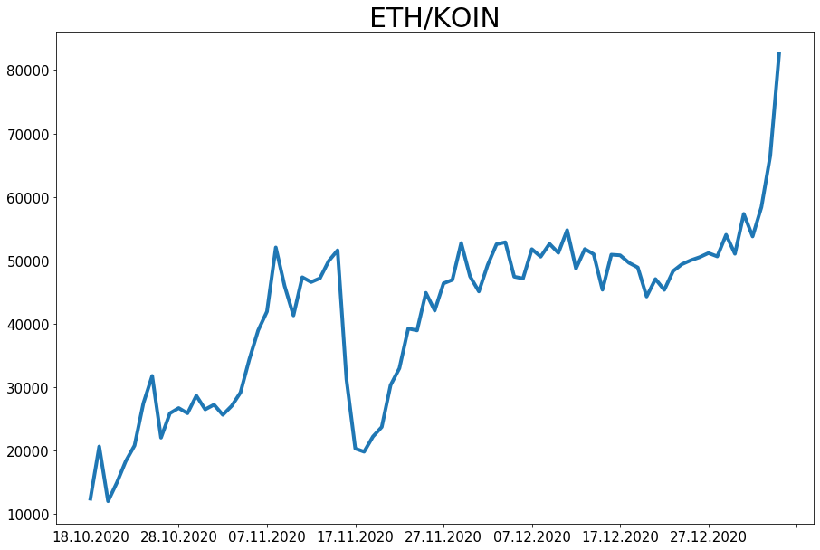 210103_koin_eth_price.png