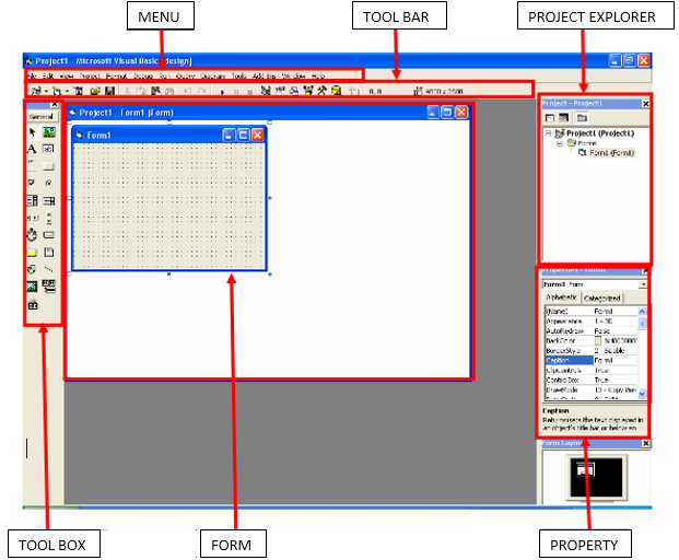 Gambar 1 interface antar muka Visual Basic 6.0.PNG
