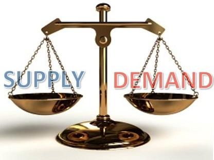 supplydemandscales.jpg
