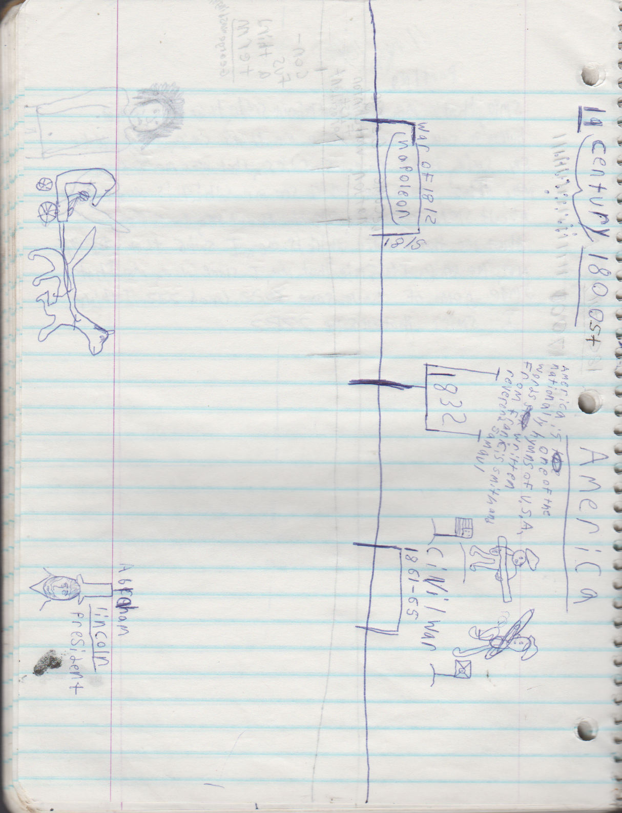 1996-08-18 - Saturday - 11 yr old Joey Arnold's School Book, dates through to 1998 apx, mostly 96, Writings, Drawings, Etc-089.png