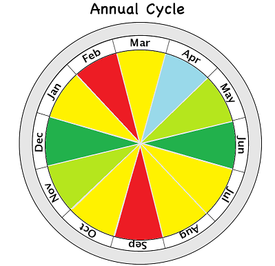 annual_cycle2.png