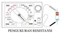 Resistance Measurement