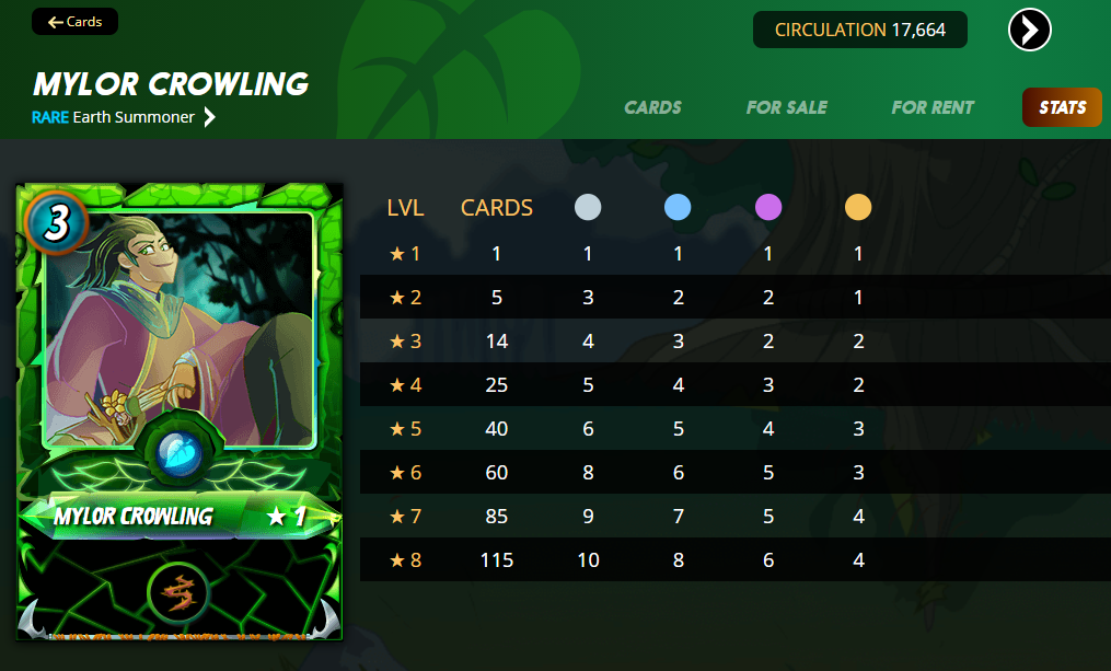 mylor crowling stats.png