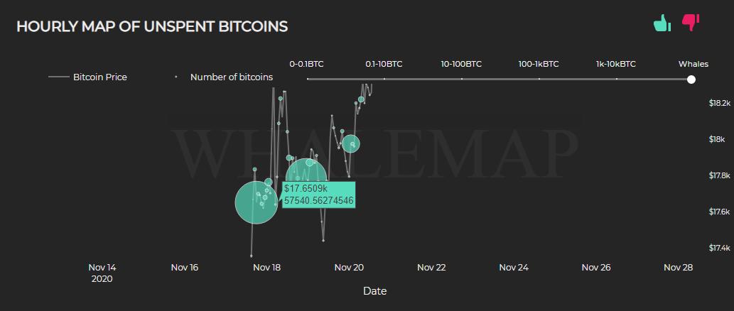57540 Bitcoin nivel de 17650 dolares.png