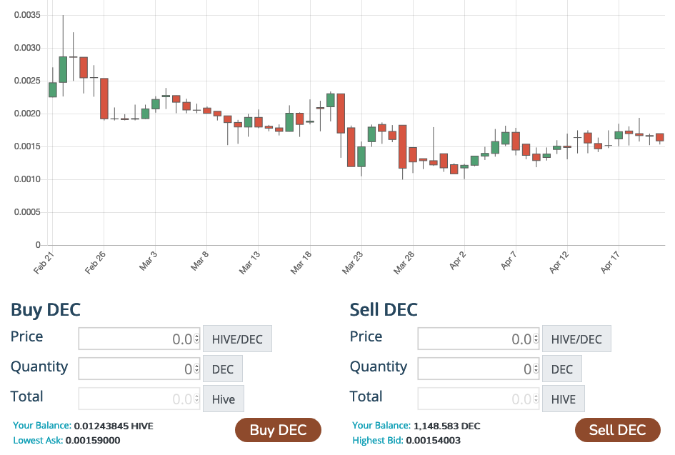 SellsDec.png