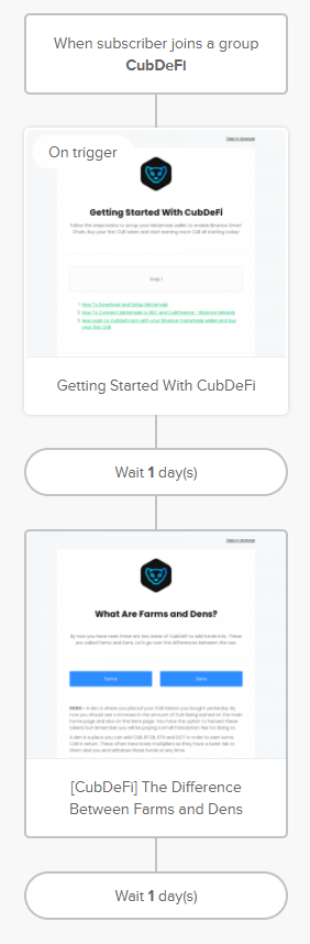 cubdefiworkflow.png